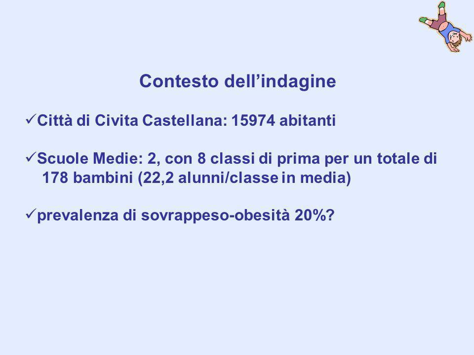 Contesto dellindagine Città di Civita Castellana: 15974 abitanti Scuole Medie: 2, con 8 classi di prima per un totale di 178 bambini (22,2 alunni/clas