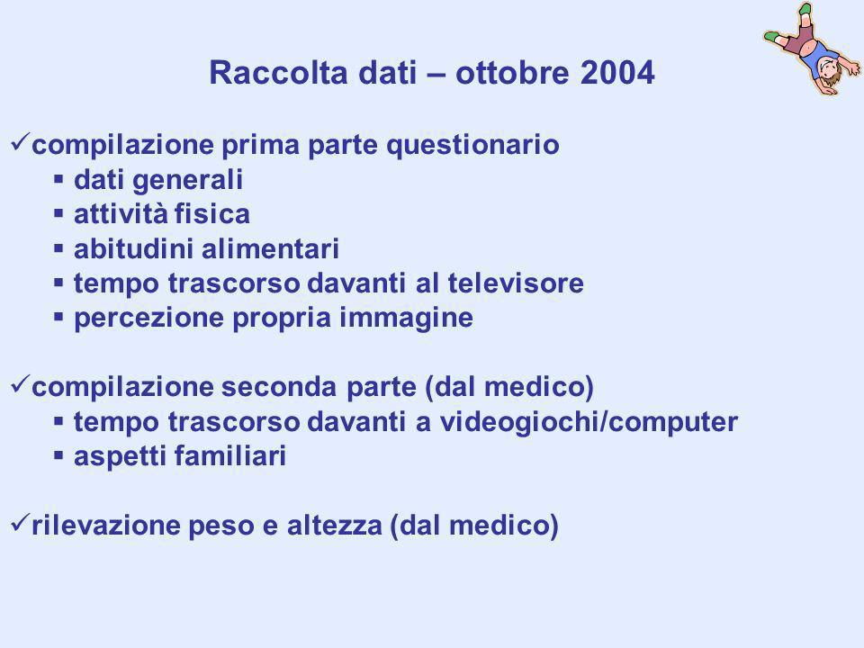Raccolta dati – ottobre 2004 compilazione prima parte questionario dati generali attività fisica abitudini alimentari tempo trascorso davanti al telev