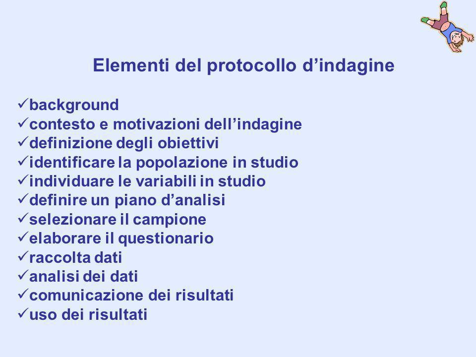 Elementi del protocollo dindagine background contesto e motivazioni dellindagine definizione degli obiettivi identificare la popolazione in studio ind