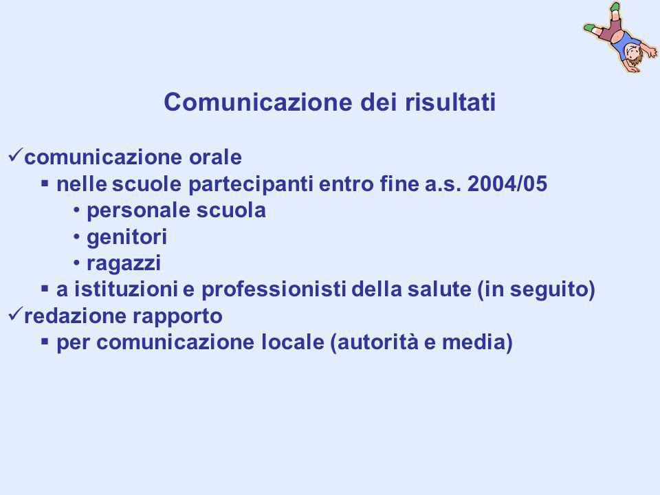 Comunicazione dei risultati comunicazione orale nelle scuole partecipanti entro fine a.s. 2004/05 personale scuola genitori ragazzi a istituzioni e pr