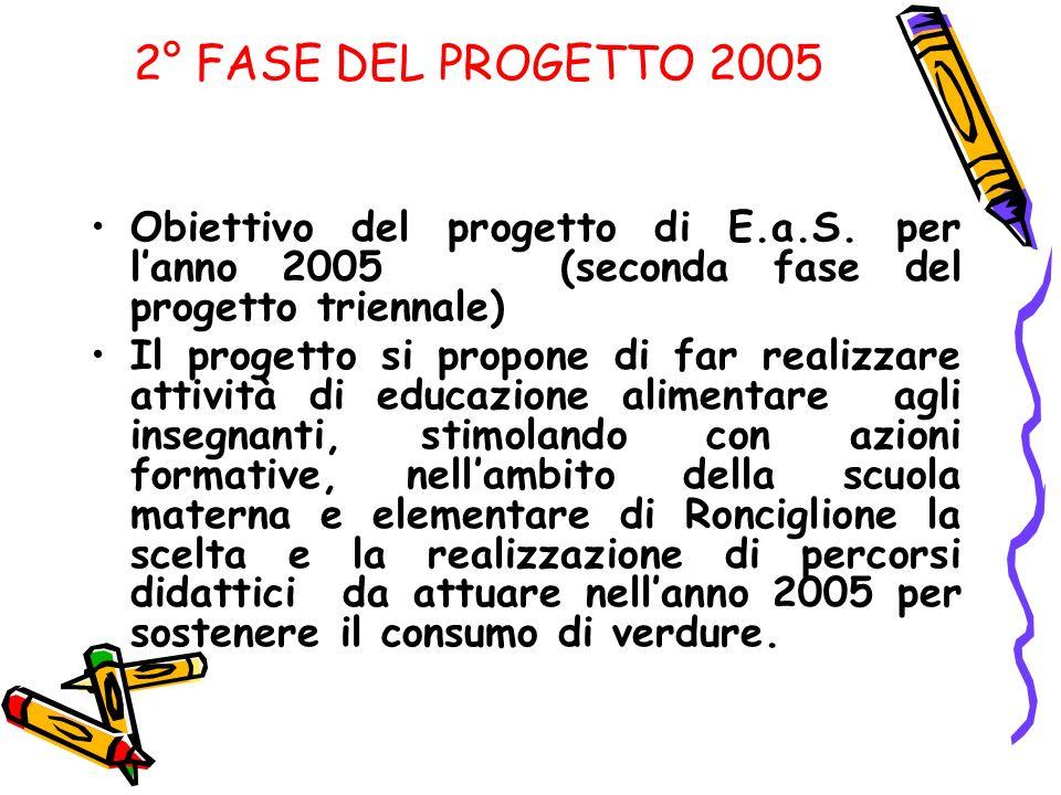 2° FASE DEL PROGETTO 2005 Obiettivo del progetto di E.a.S. per lanno 2005 (seconda fase del progetto triennale) Il progetto si propone di far realizza