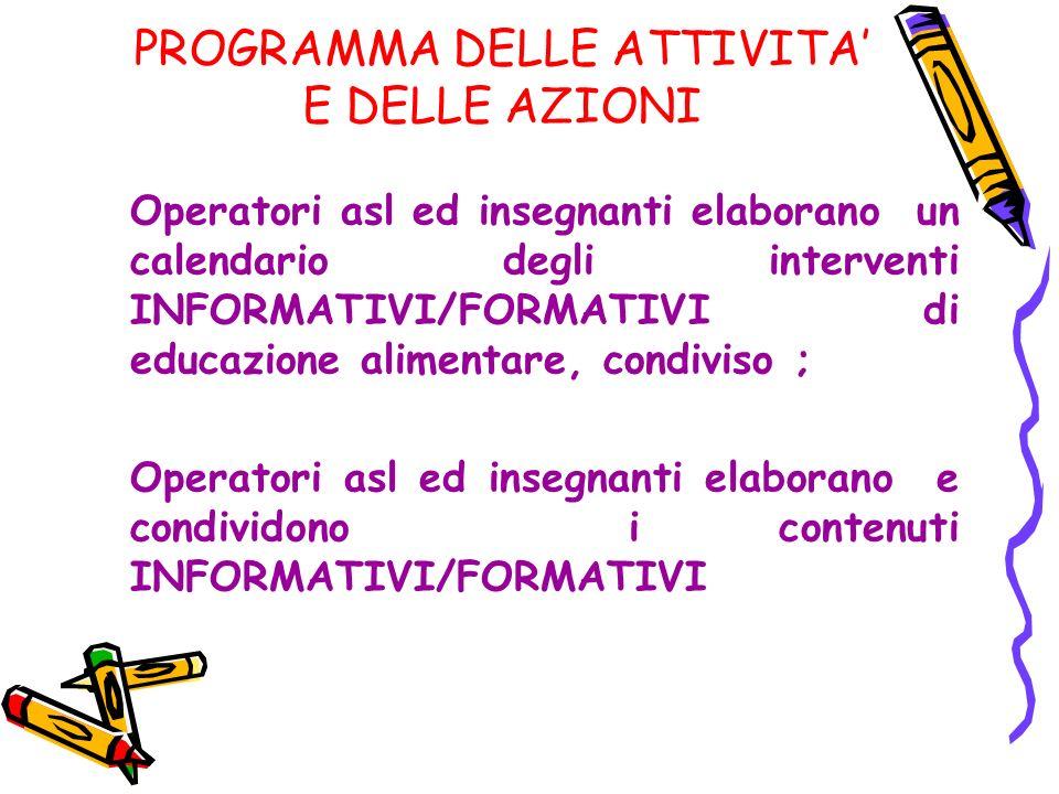 PROGRAMMA DELLE ATTIVITA E DELLE AZIONI Operatori asl ed insegnanti elaborano un calendario degli interventi INFORMATIVI/FORMATIVI di educazione alime