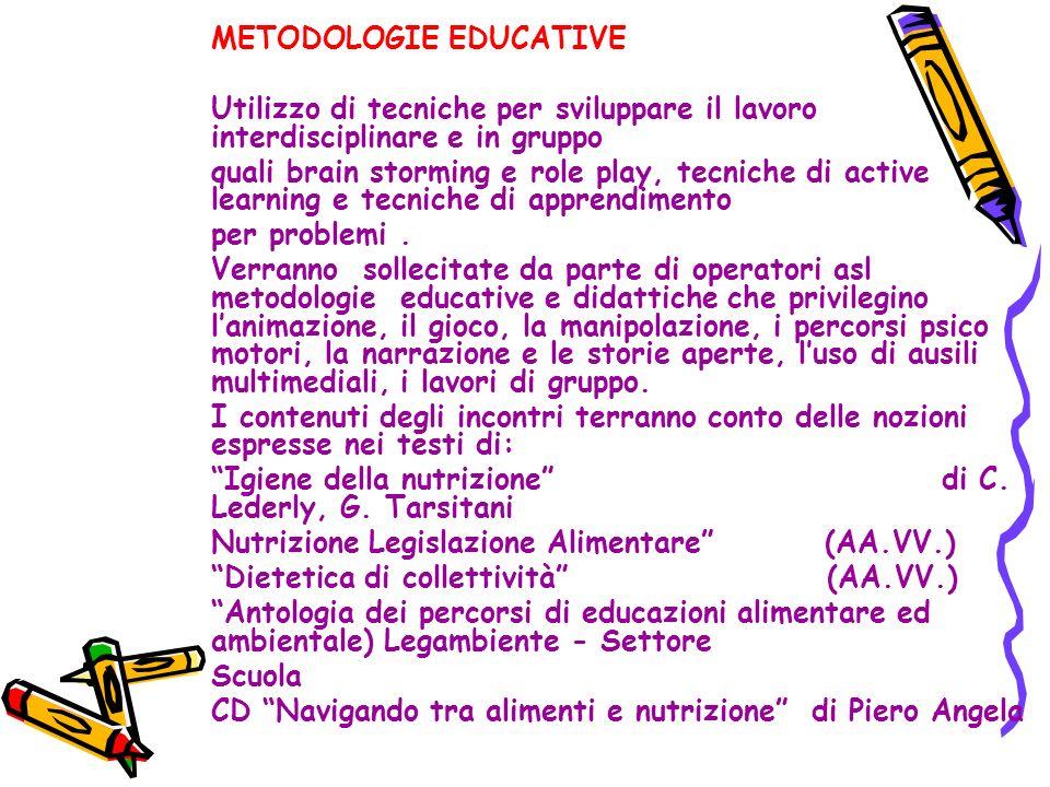 METODOLOGIE EDUCATIVE Utilizzo di tecniche per sviluppare il lavoro interdisciplinare e in gruppo quali brain storming e role play, tecniche di active