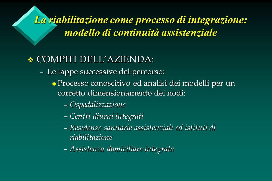 La riabilitazione come processo di integrazione: modello di continuità assistenziale v COMPITI DELLAZIENDA: –Le tappe successive del percorso: u Proce