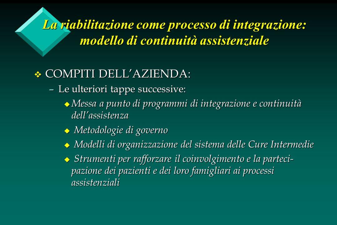 La riabilitazione come processo di integrazione: modello di continuità assistenziale v COMPITI DELLAZIENDA: –Le ulteriori tappe successive: u Messa a
