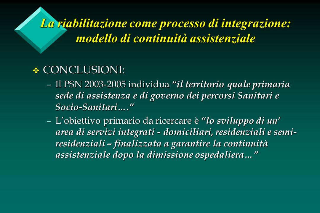 La riabilitazione come processo di integrazione: modello di continuità assistenziale v CONCLUSIONI: –Il PSN 2003-2005 individua il territorio quale pr