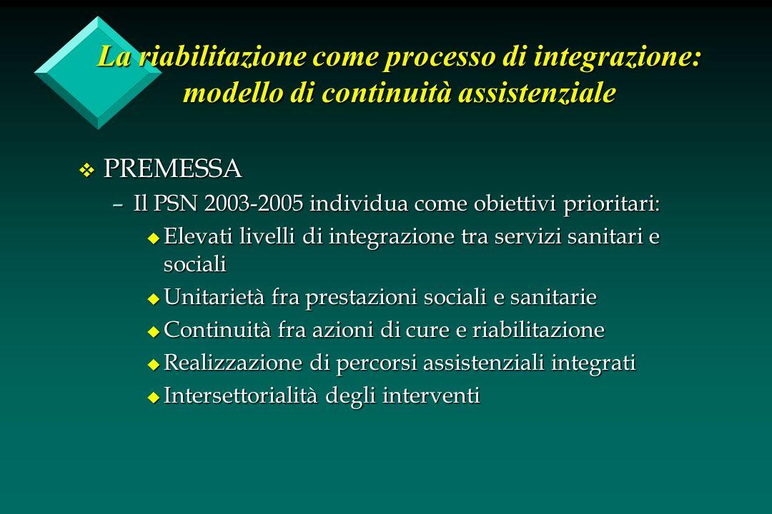 La riabilitazione come processo di integrazione: modello di continuità assistenziale v OBIETTIVI –Lintegrazione rappresenta pertanto un principio ampiamente condiviso e la continuità delle cure, allinterno di un sistema a rete, costituisce elemento irrinunciabile per risposte adeguate a bisogni complessi.