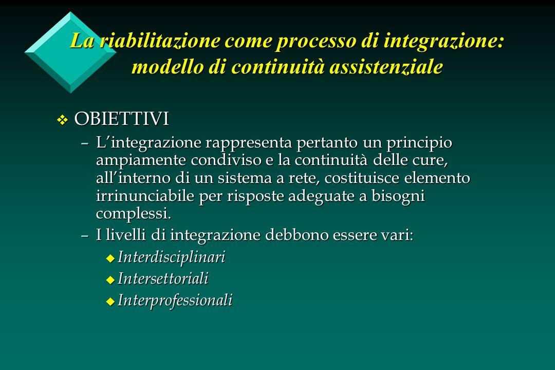 La riabilitazione come processo di integrazione: modello di continuità assistenziale v OBIETTIVI –Lintegrazione rappresenta pertanto un principio ampi