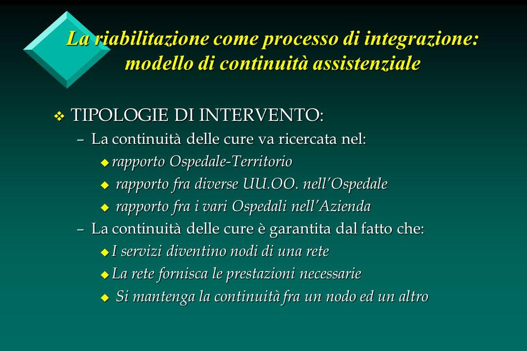 La riabilitazione come processo di integrazione: modello di continuità assistenziale v LE DIFFICOLTA: –Il problema principale in un circuito così organizzato è quello di controllare le interfacce tra i nodi del sistema.
