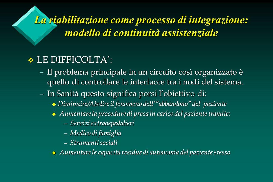 La riabilitazione come processo di integrazione: modello di continuità assistenziale v LE DIFFICOLTA: –Il problema principale in un circuito così orga