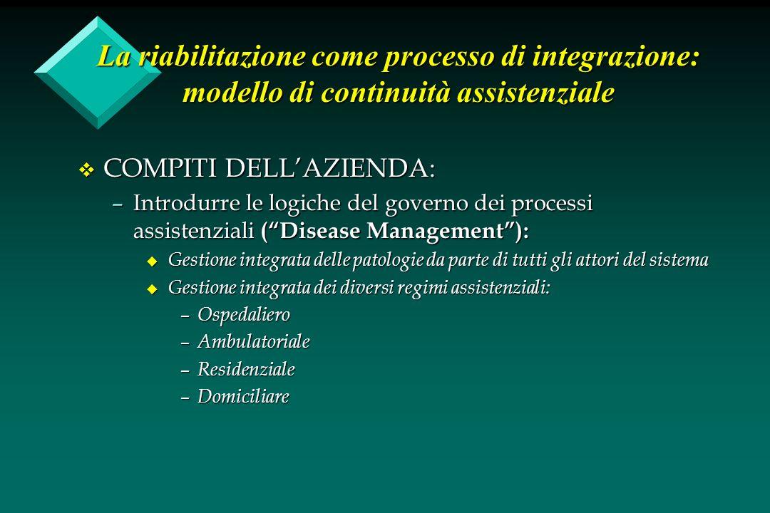 La riabilitazione come processo di integrazione: modello di continuità assistenziale v COMPITI DELLAZIENDA: –Introdurre le logiche del governo dei pro