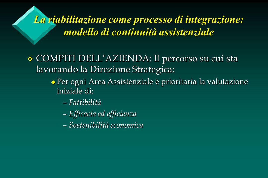 La riabilitazione come processo di integrazione: modello di continuità assistenziale v COMPITI DELLAZIENDA: Il percorso su cui sta lavorando la Direzi