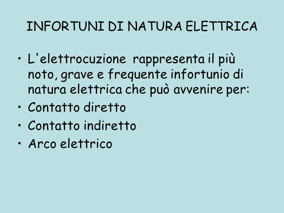 INFORTUNI DI NATURA ELETTRICA L'elettrocuzione rappresenta il più noto, grave e frequente infortunio di natura elettrica che può avvenire per: Contatt