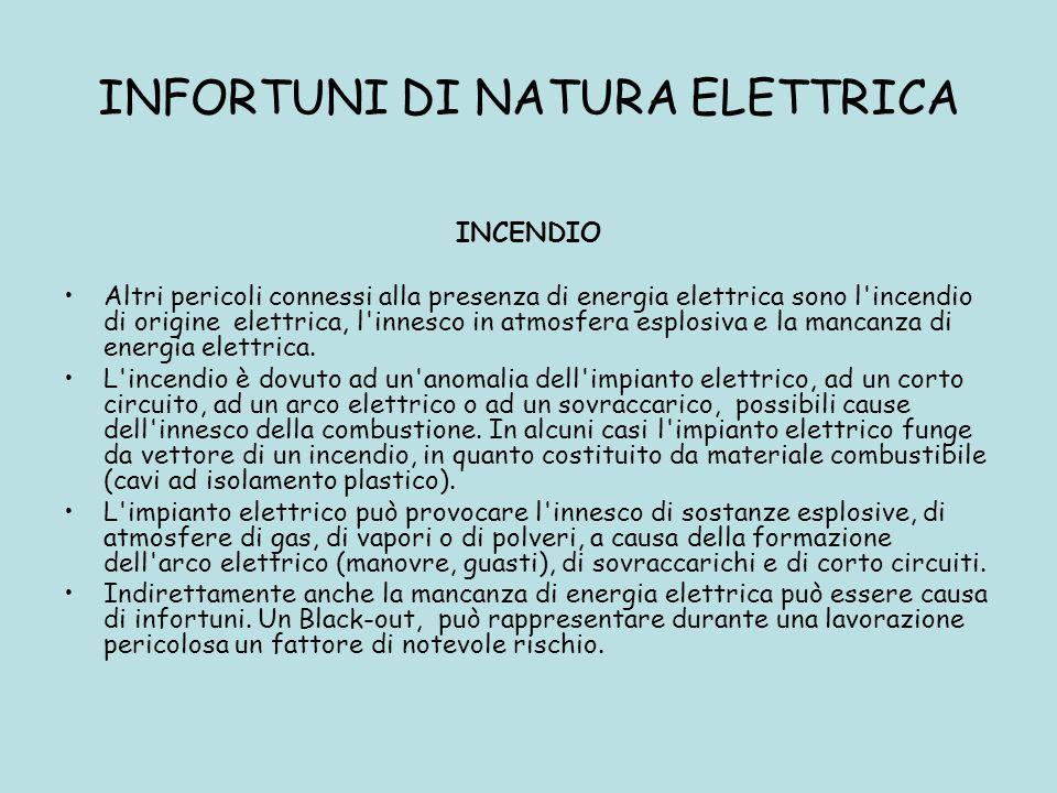 INFORTUNI DI NATURA ELETTRICA INCENDIO Altri pericoli connessi alla presenza di energia elettrica sono l'incendio di origine elettrica, l'innesco in a