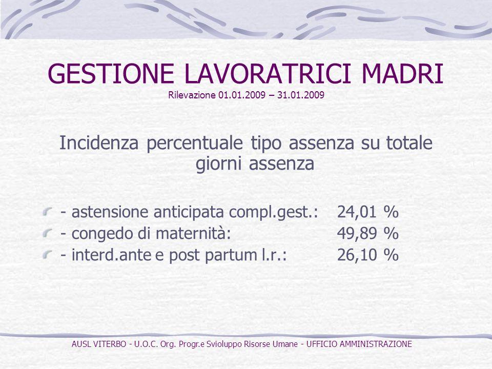 GESTIONE LAVORATRICI MADRI Rilevazione 01.01.2009 – 31.01.2009 AUSL VITERBO - U.O.C.