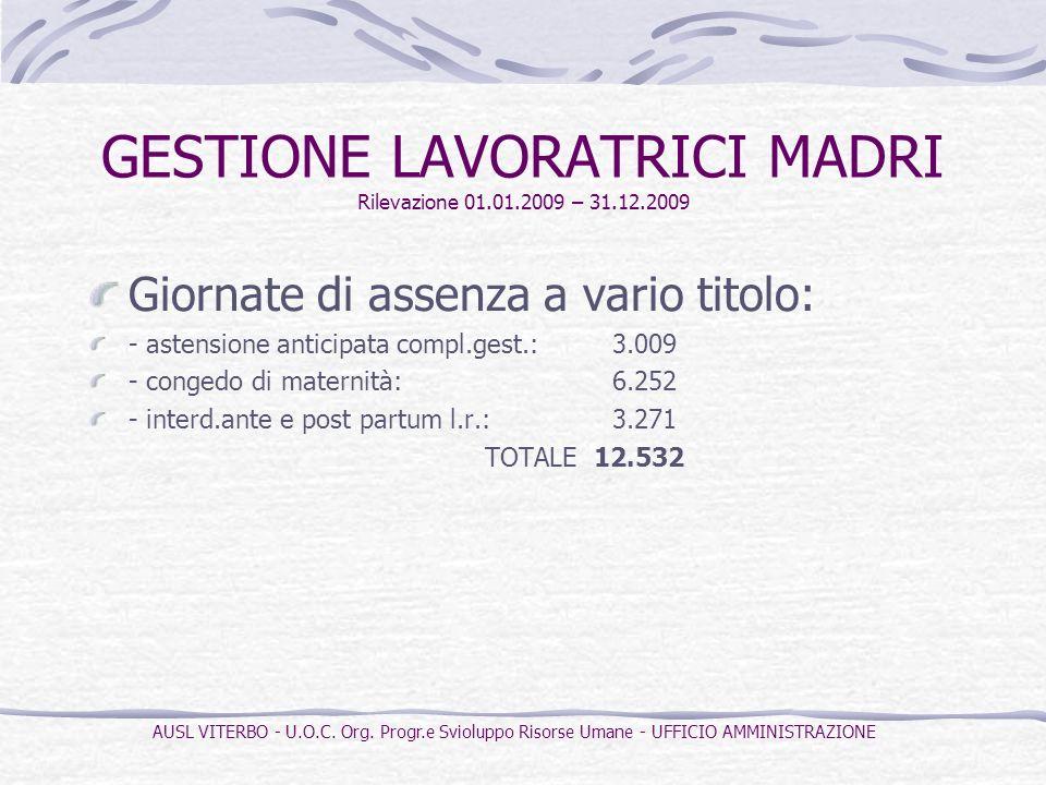 GESTIONE LAVORATRICI MADRI Rilevazione 01.01.2009 – 31.12.2009 AUSL VITERBO - U.O.C.
