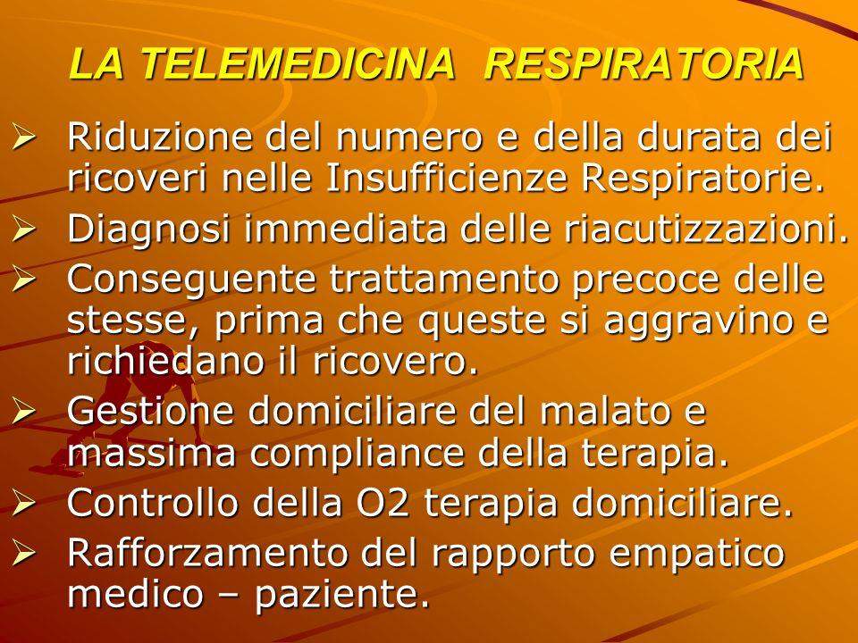 LA TELEMEDICINA RESPIRATORIA Riduzione del numero e della durata dei ricoveri nelle Insufficienze Respiratorie. Riduzione del numero e della durata de