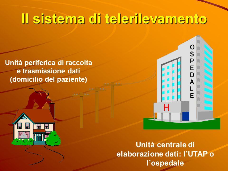 Il sistema di telerilevamento Unità centrale di elaborazione dati: lUTAP o lospedale Unità periferica di raccolta e trasmissione dati (domicilio del p