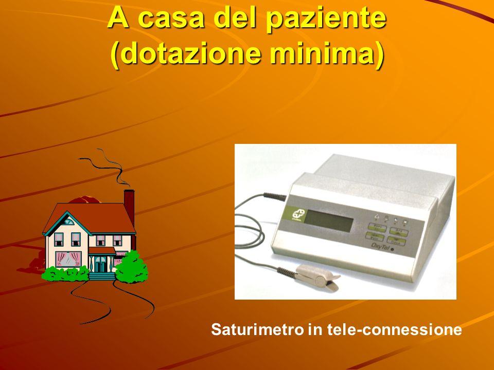 A casa del paziente (dotazione minima) Saturimetro in tele-connessione