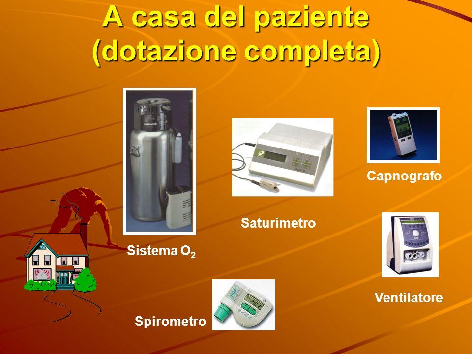A casa del paziente (dotazione completa) Capnografo Ventilatore Spirometro Sistema O 2 Saturimetro
