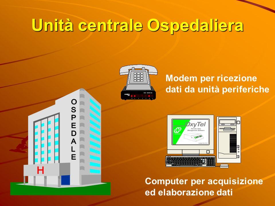 Unità centrale Ospedaliera Modem per ricezione dati da unità periferiche Computer per acquisizione ed elaborazione dati