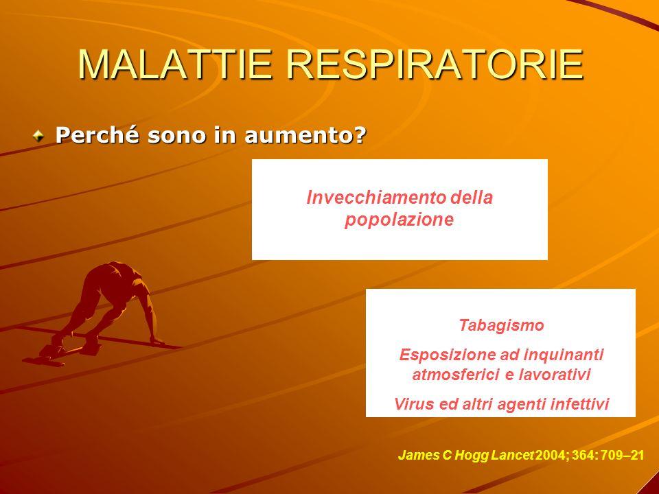 Tabagismo Esposizione ad inquinanti atmosferici e lavorativi Virus ed altri agenti infettivi Invecchiamento della popolazione James C Hogg Lancet 2004