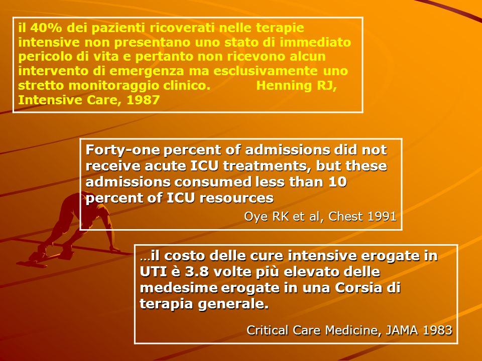 il 40% dei pazienti ricoverati nelle terapie intensive non presentano uno stato di immediato pericolo di vita e pertanto non ricevono alcun intervento