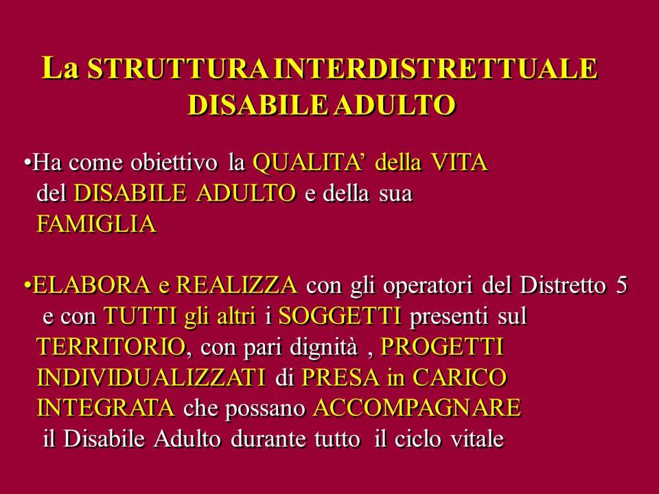 La STRUTTURA INTERDISTRETTUALE DISABILE ADULTO La STRUTTURA INTERDISTRETTUALE DISABILE ADULTO Ha come obiettivo la QUALITA della VITA del DISABILE ADU
