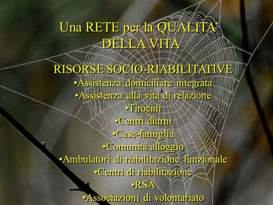 Una RETE per la QUALITA DELLA VITA Una RETE per la QUALITA DELLA VITA RISORSE SOCIO-RIABILITATIVE Assistenza domiciliare integrata Assistenza alla vit