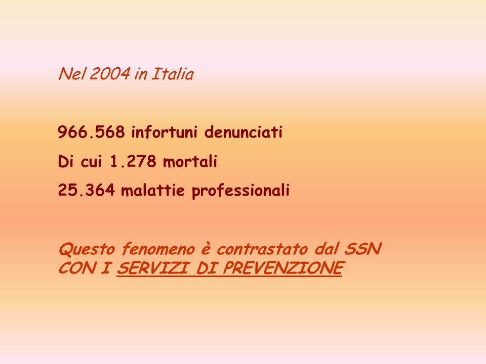 Nel 2004 in Italia 966.568 infortuni denunciati Di cui 1.278 mortali 25.364 malattie professionali Questo fenomeno è contrastato dal SSN CON I SERVIZI