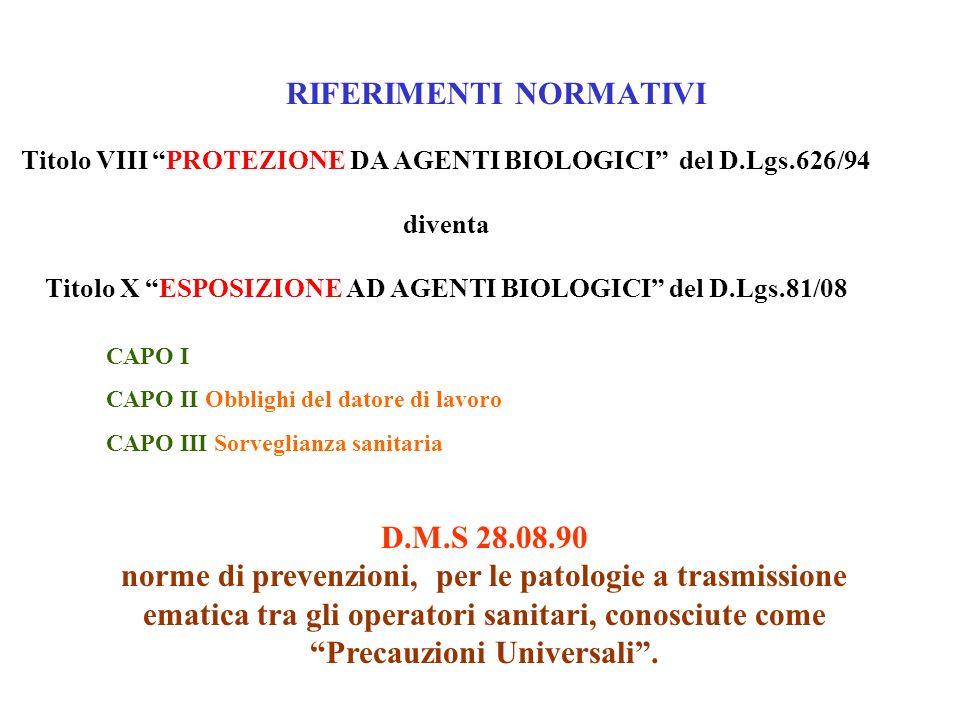 RIFERIMENTI NORMATIVI Titolo VIII PROTEZIONE DA AGENTI BIOLOGICI del D.Lgs.626/94 diventa Titolo X ESPOSIZIONE AD AGENTI BIOLOGICI del D.Lgs.81/08 CAP