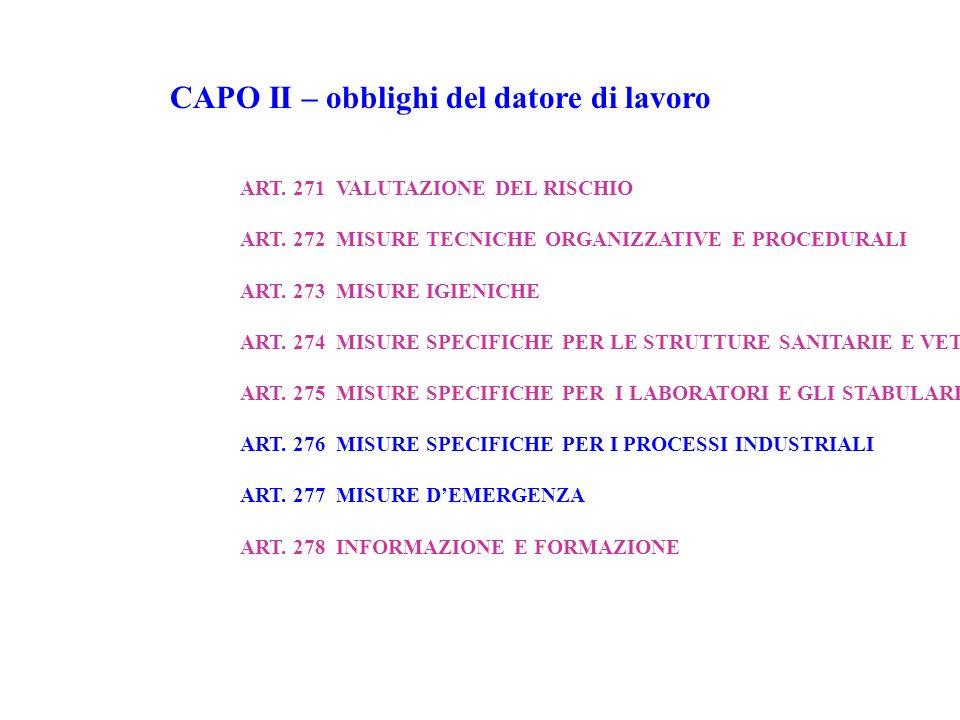 ART.271VALUTAZIONE DEL RISCHIO ART. 272MISURE TECNICHE ORGANIZZATIVE E PROCEDURALI ART.