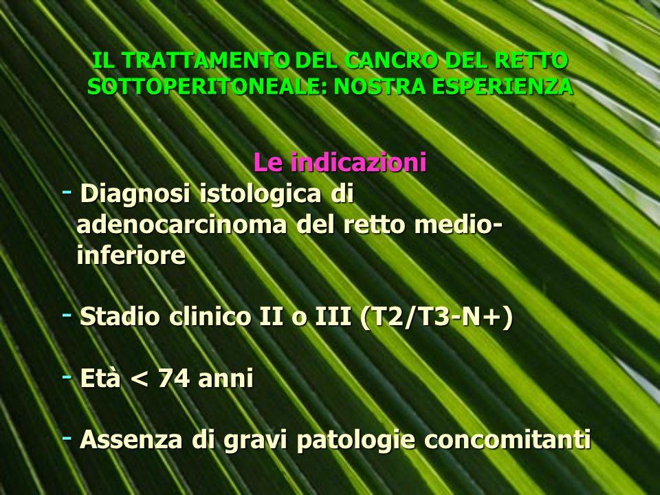 IL TRATTAMENTO DEL CANCRO DEL RETTO SOTTOPERITONEALE: NOSTRA ESPERIENZA Unimportanza fondamentale per la corretta stadiazione preoperatoria del cancro del retto sottoperitoneale è riservata all ECOENDOSCOPIA Essa, integrata dalla colonscopia e dalla TC, consente di porre indicazione allapplicazione della radio-chemioterapia combinata preoperatoria
