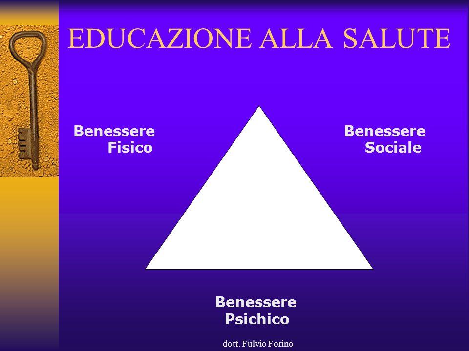 dott. Fulvio Forino EDUCAZIONE ALLA SALUTE Benessere Benessere Fisico Sociale Benessere Psichico