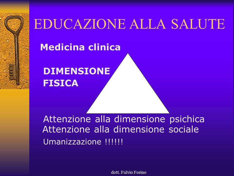 dott. Fulvio Forino EDUCAZIONE ALLA SALUTE Medicina clinica DIMENSIONE FISICA Attenzione alla dimensione psichica Attenzione alla dimensione sociale U