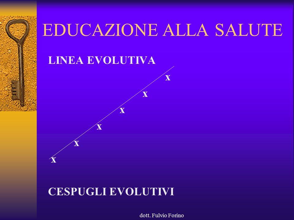 dott. Fulvio Forino EDUCAZIONE ALLA SALUTE LINEA EVOLUTIVA x CESPUGLI EVOLUTIVI