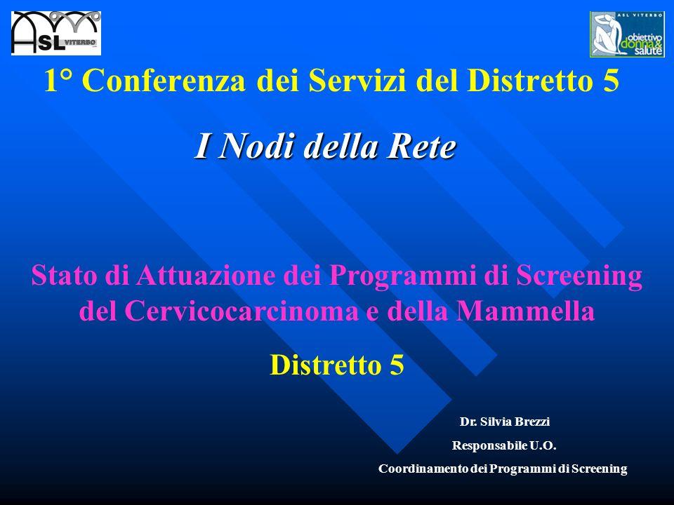 1° Conferenza dei Servizi del Distretto 5 I Nodi della Rete Stato di Attuazione dei Programmi di Screening del Cervicocarcinoma e della Mammella Distretto 5 Dr.