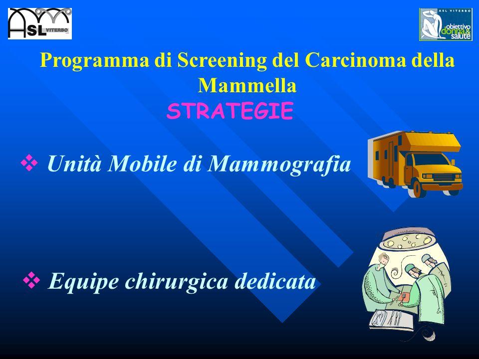 Programma di Screening del Carcinoma della Mammella Unità Mobile di Mammografia STRATEGIE Equipe chirurgica dedicata