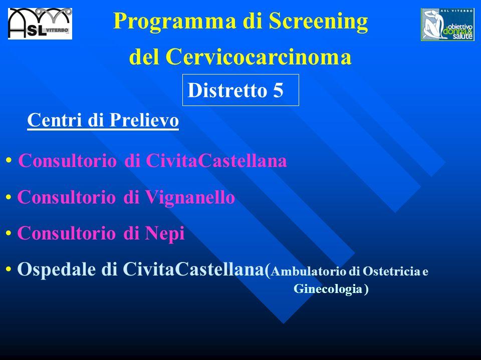 Programma di Screening del Cervicocarcinoma Distretto 5 Centri di Prelievo Consultorio di CivitaCastellana Consultorio di Vignanello Consultorio di Nepi Ospedale di CivitaCastellana ( Ambulatorio di Ostetricia e Ginecologia )