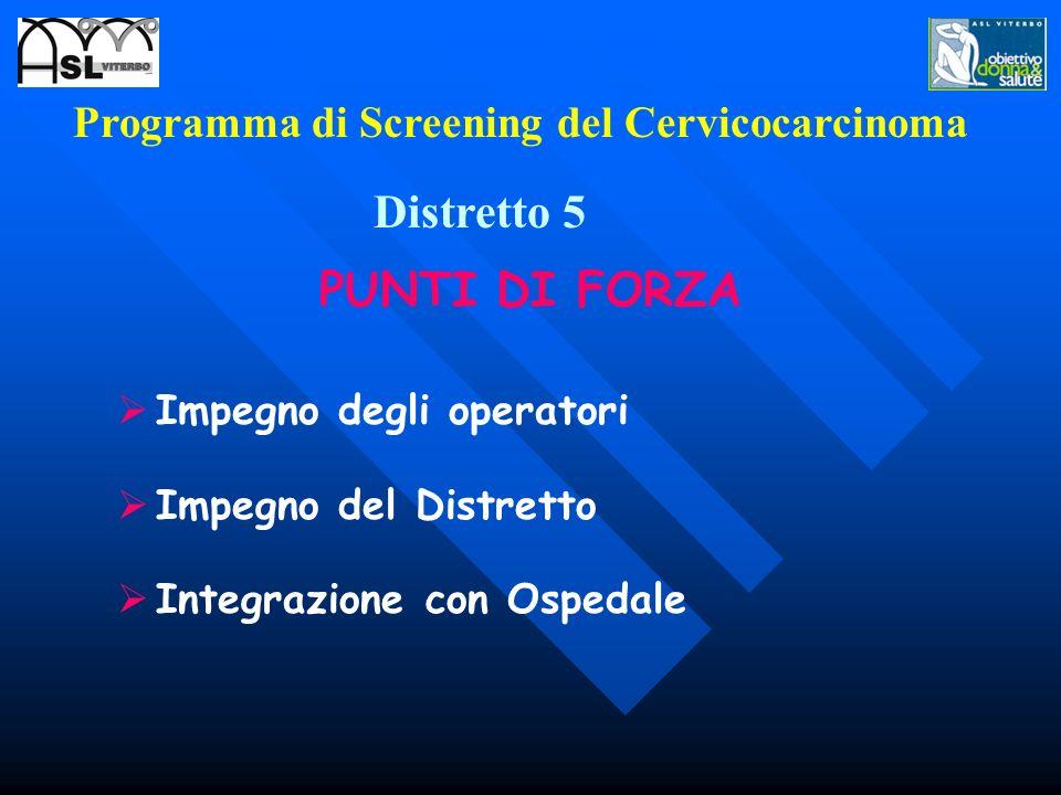 Programma di Screening del Cervicocarcinoma Distretto 5 PUNTI DI FORZA Impegno degli operatori Impegno del Distretto Integrazione con Ospedale
