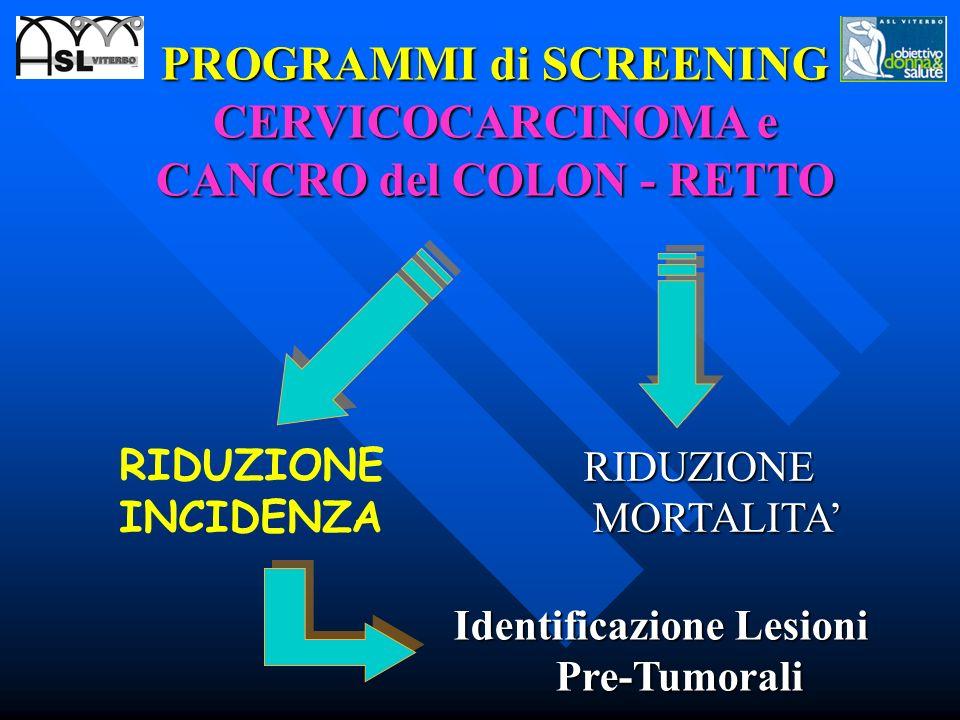 PROGRAMMI di SCREENING CERVICOCARCINOMA e CANCRO del COLON - RETTO RIDUZIONE MORTALITA RIDUZIONE INCIDENZA Identificazione Lesioni Pre-Tumorali