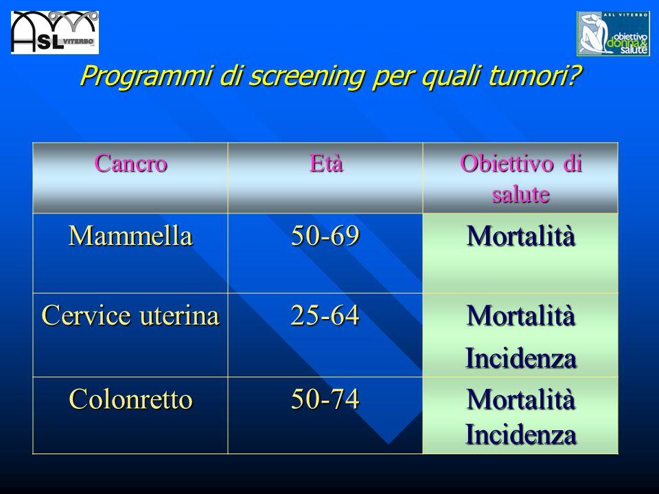 CancroEtà Obiettivo di salute Mammella50-69Mortalità Cervice uterina 25-64MortalitàIncidenza Colonretto50-74MortalitàIncidenza Programmi di screening per quali tumori
