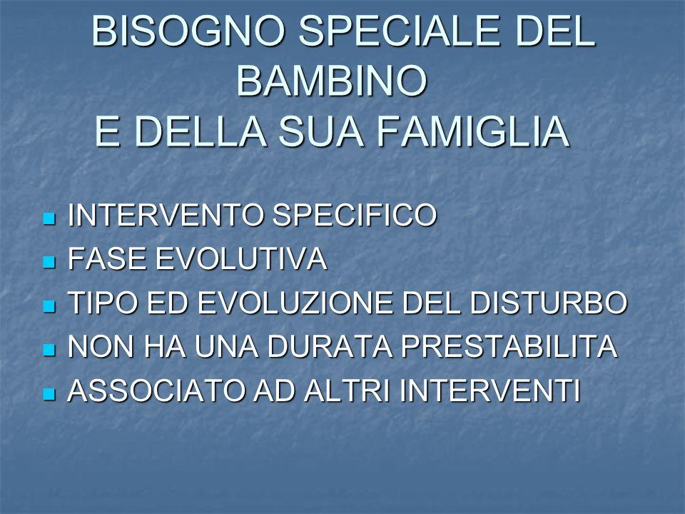 BISOGNO SPECIALE DEL BAMBINO E DELLA SUA FAMIGLIA BISOGNO SPECIALE DEL BAMBINO E DELLA SUA FAMIGLIA INTERVENTO SPECIFICO INTERVENTO SPECIFICO FASE EVOLUTIVA FASE EVOLUTIVA TIPO ED EVOLUZIONE DEL DISTURBO TIPO ED EVOLUZIONE DEL DISTURBO NON HA UNA DURATA PRESTABILITA NON HA UNA DURATA PRESTABILITA ASSOCIATO AD ALTRI INTERVENTI ASSOCIATO AD ALTRI INTERVENTI