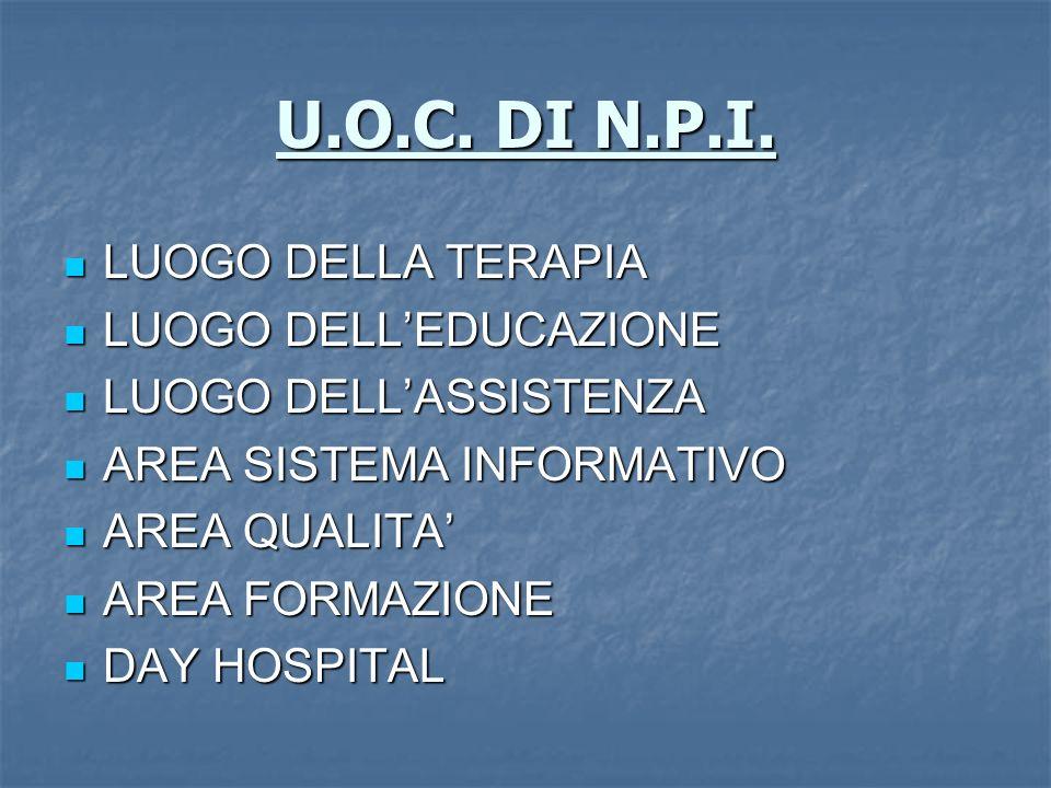 U.O.C. DI N.P.I.