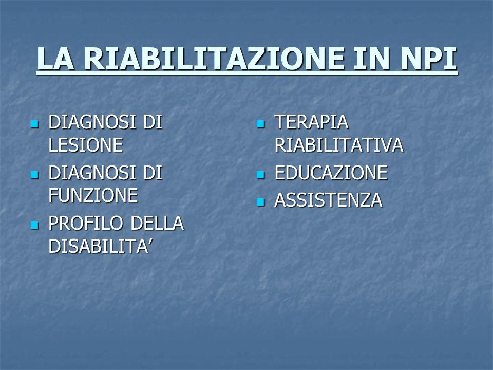 LA RIABILITAZIONE IN NPI DIAGNOSI DI LESIONE DIAGNOSI DI LESIONE DIAGNOSI DI FUNZIONE DIAGNOSI DI FUNZIONE PROFILO DELLA DISABILITA PROFILO DELLA DISABILITA TERAPIA RIABILITATIVA TERAPIA RIABILITATIVA EDUCAZIONE EDUCAZIONE ASSISTENZA ASSISTENZA