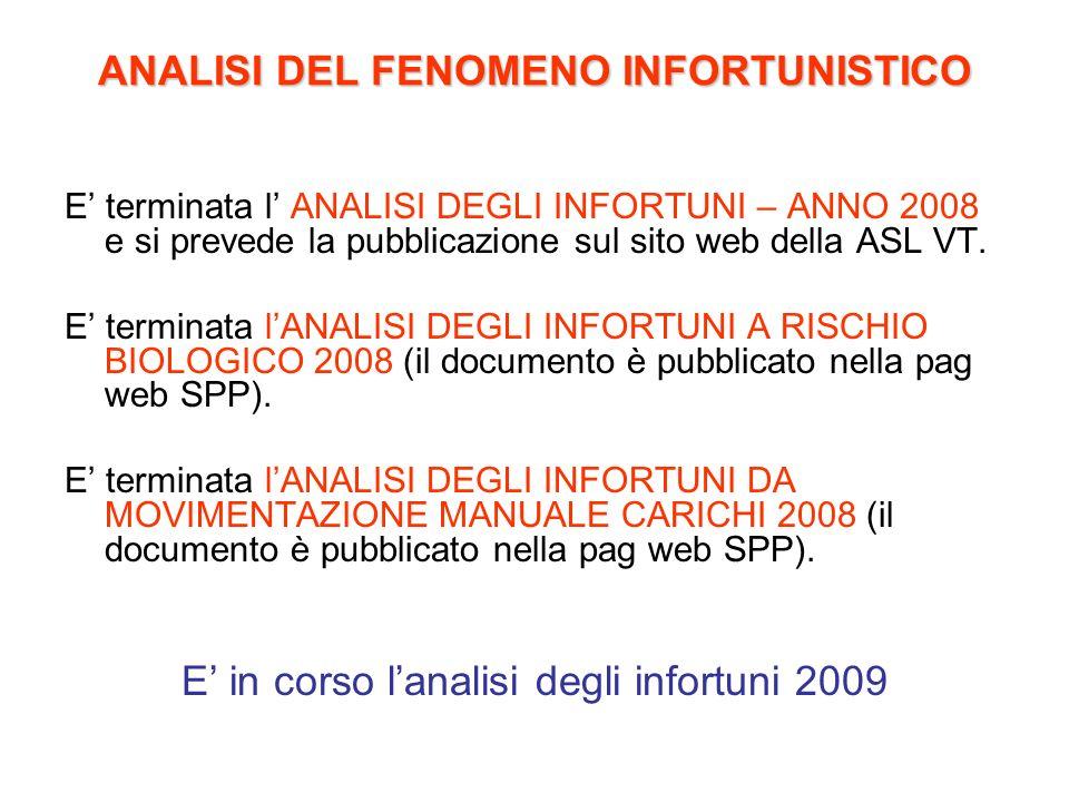ANALISI DEL FENOMENO INFORTUNISTICO E terminata l ANALISI DEGLI INFORTUNI – ANNO 2008 e si prevede la pubblicazione sul sito web della ASL VT. E termi