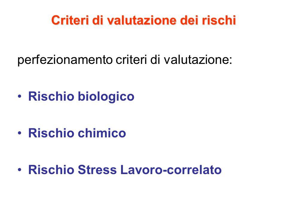 Criteri di valutazione dei rischi perfezionamento criteri di valutazione: Rischio biologico Rischio chimico Rischio Stress Lavoro-correlato