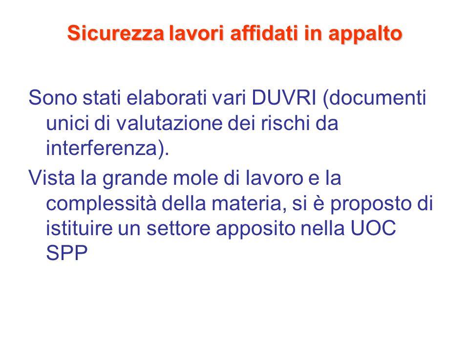 MODELLO DI ORGANIZZAZIONE E GESTIONE MODELLO DI ORGANIZZAZIONE E GESTIONE (art.30 D.Lgs.