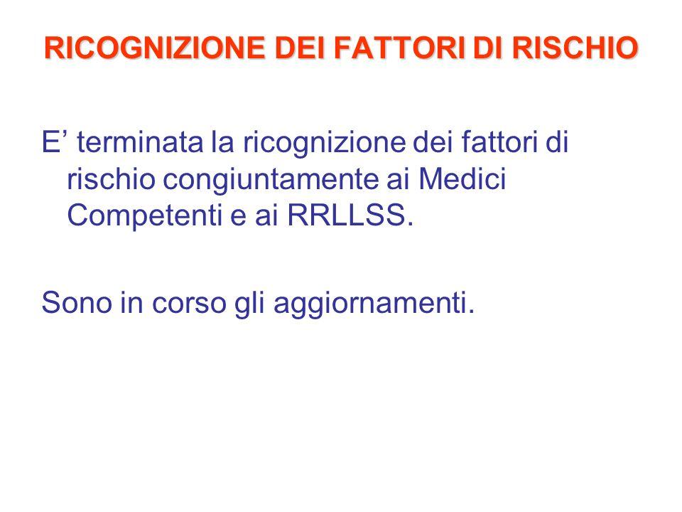 RICOGNIZIONE DEI FATTORI DI RISCHIO E terminata la ricognizione dei fattori di rischio congiuntamente ai Medici Competenti e ai RRLLSS. Sono in corso