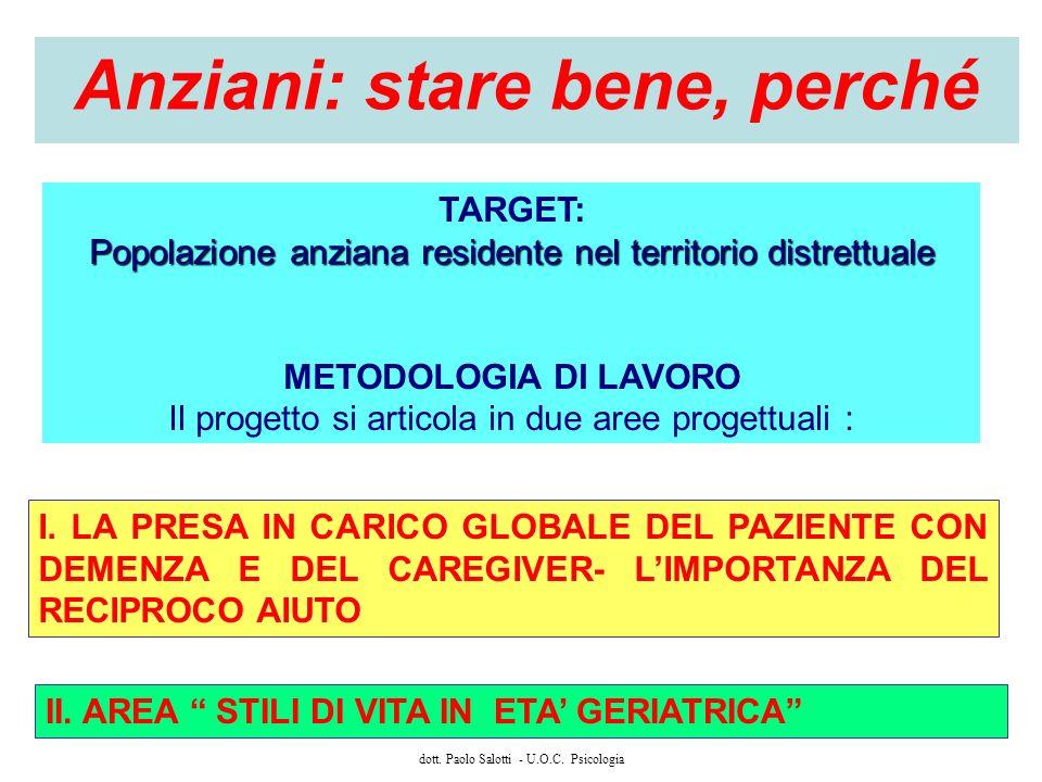 dott. Paolo Salotti - U.O.C. Psicologia Anziani: stare bene, perché TARGET: Popolazione anziana residente nel territorio distrettuale METODOLOGIA DI L